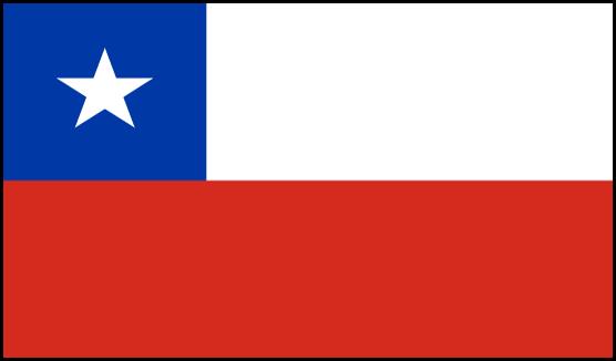 Interkulturelles Chile Training
